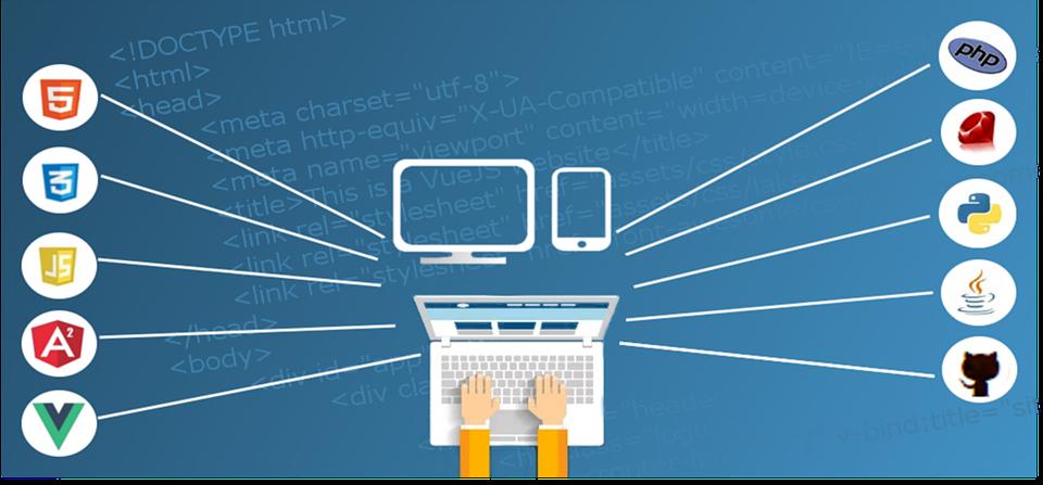 Choosing The Best Website Development Company